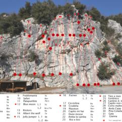 settore_parcheggio_  palestra-roccia-Anduins